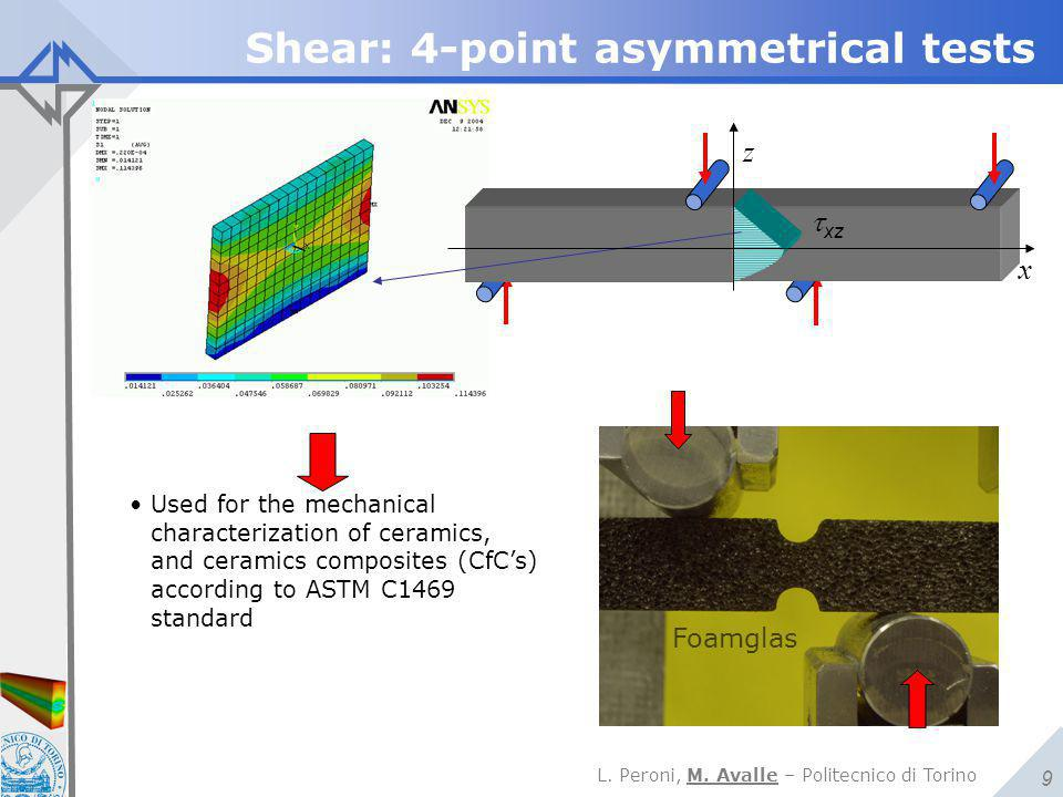 Shear: 4-point asymmetrical tests