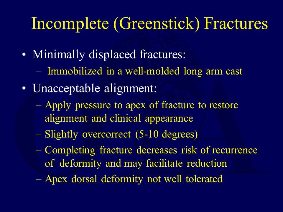 Incomplete (Greenstick) Fractures