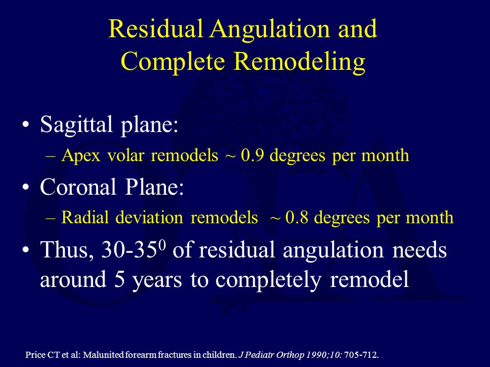 Residual Angulation and