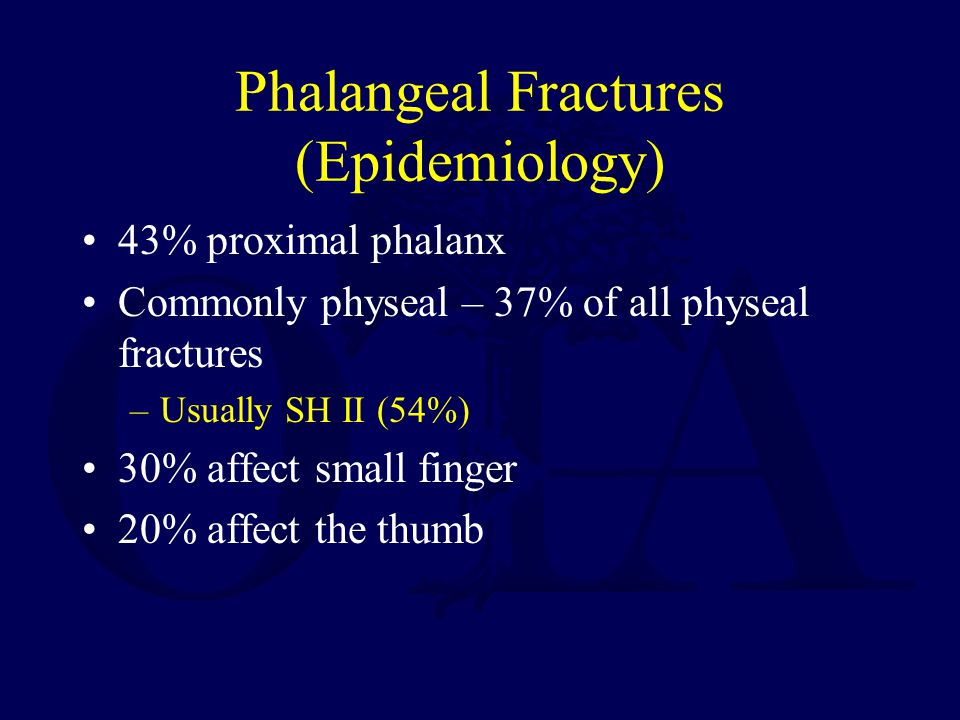Phalangeal Fractures (Epidemiology)