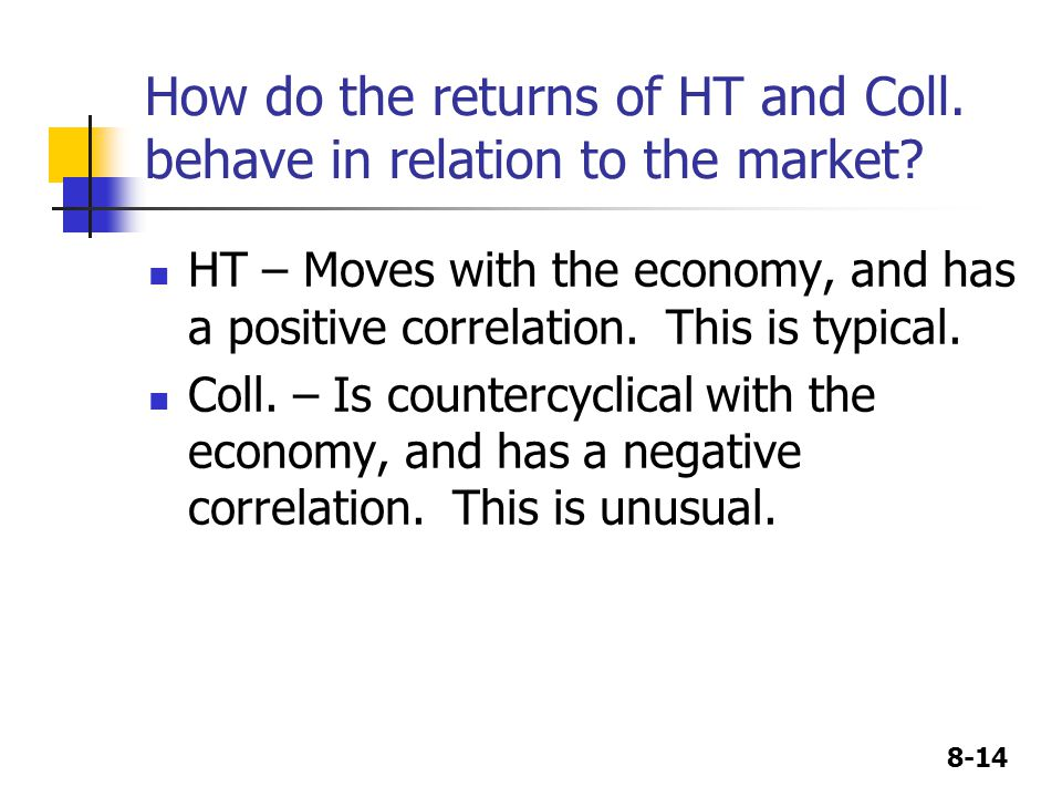 How do the returns of HT and Coll. behave in relation to the market