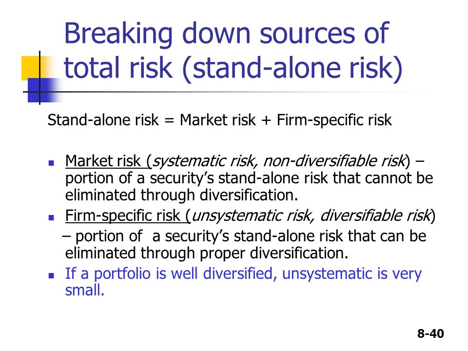 Breaking down sources of total risk (stand-alone risk)