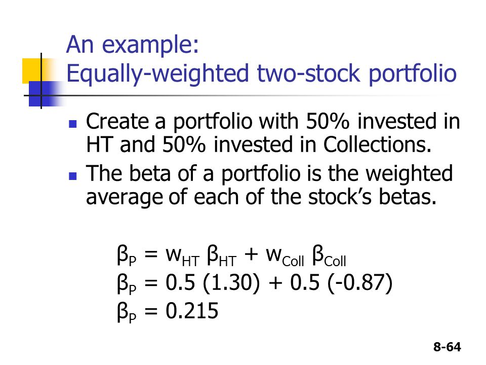 An example: Equally-weighted two-stock portfolio