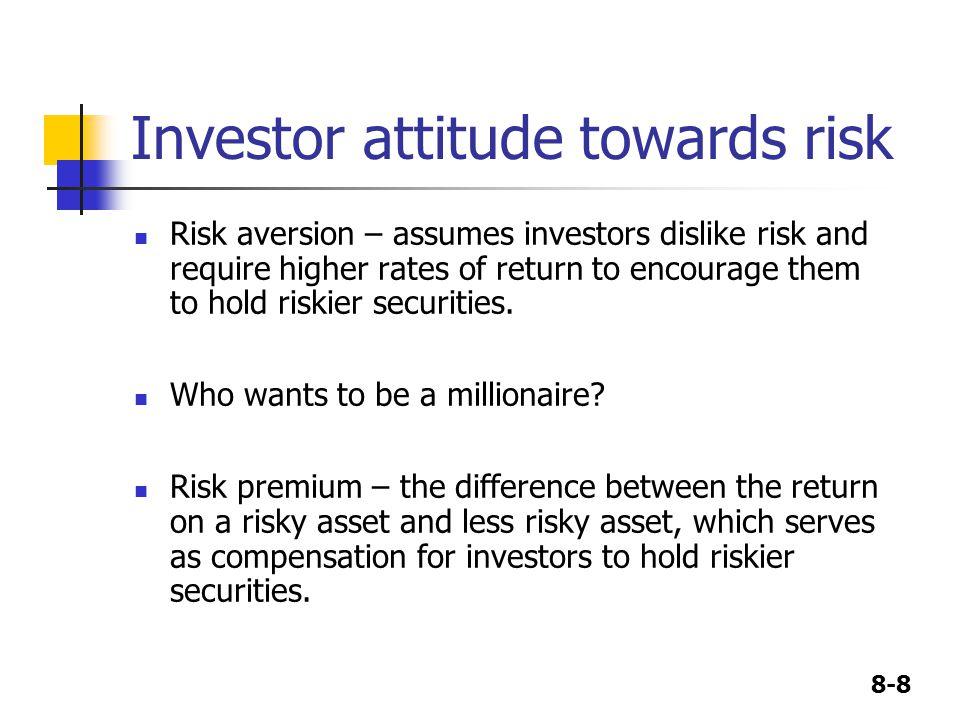 Investor attitude towards risk