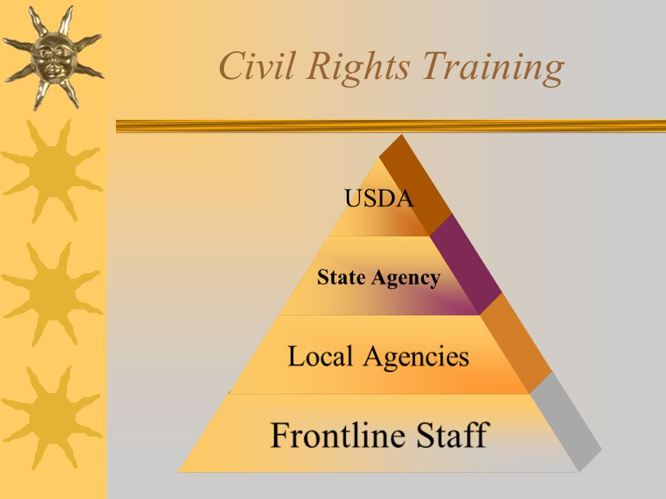 Civil Rights Training USDA, to State Agency, to Educational Service Centers, to Districts (directors), to frontline staff.