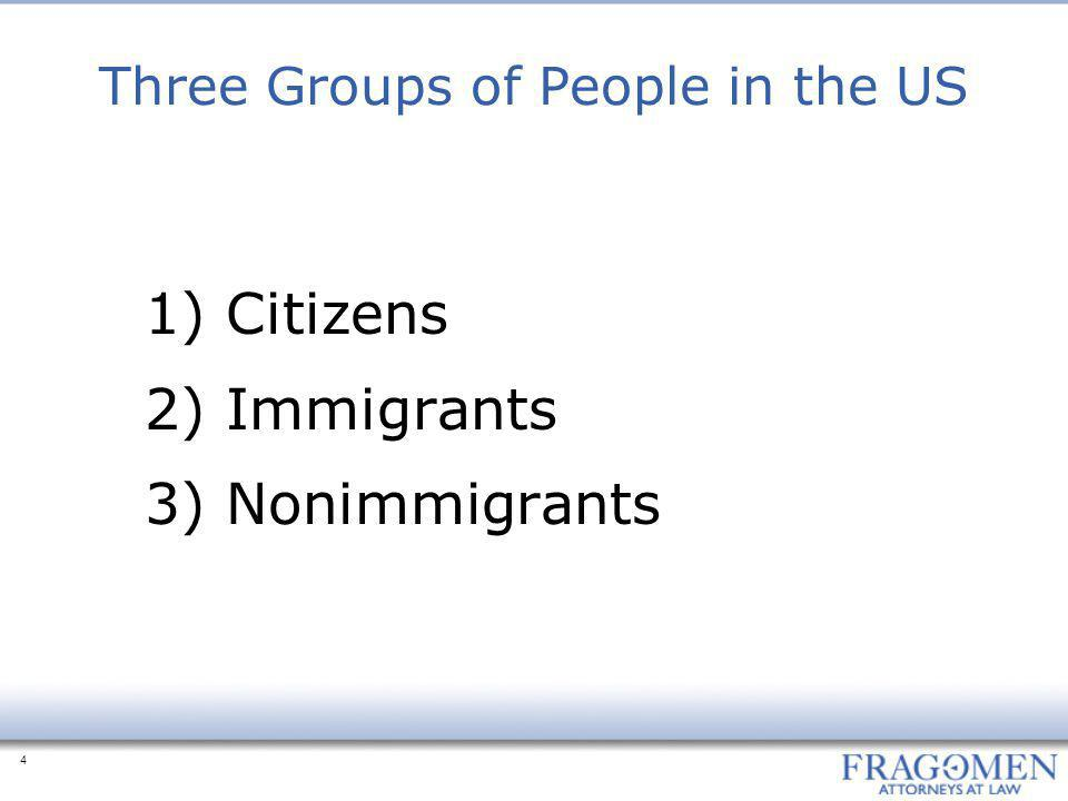 Three Groups of People in the US