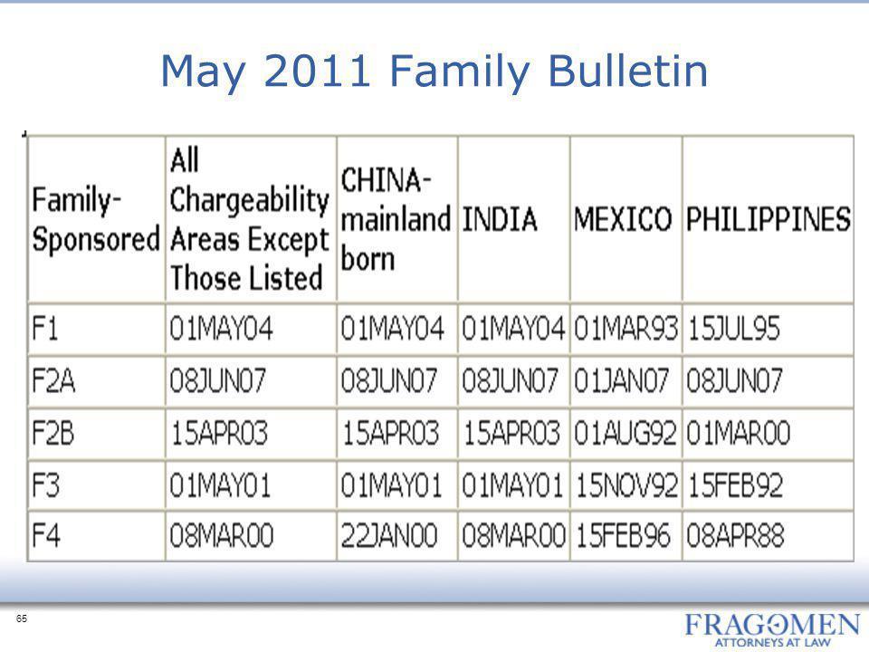 May 2011 Family Bulletin