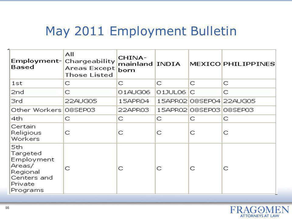 May 2011 Employment Bulletin