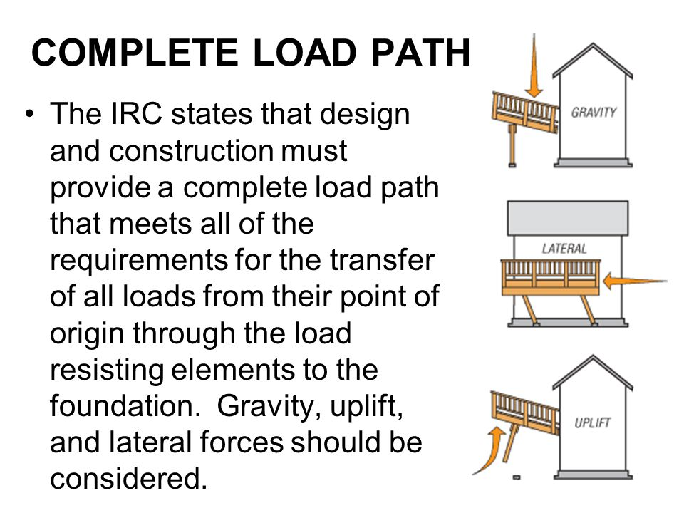 COMPLETE LOAD PATH