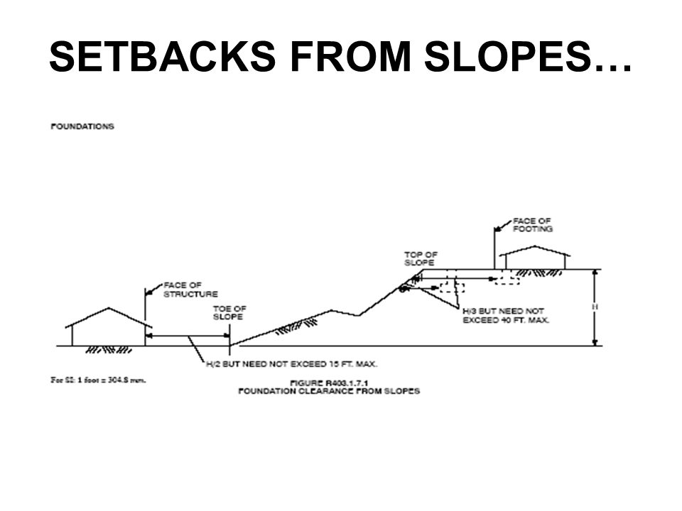 SETBACKS FROM SLOPES…