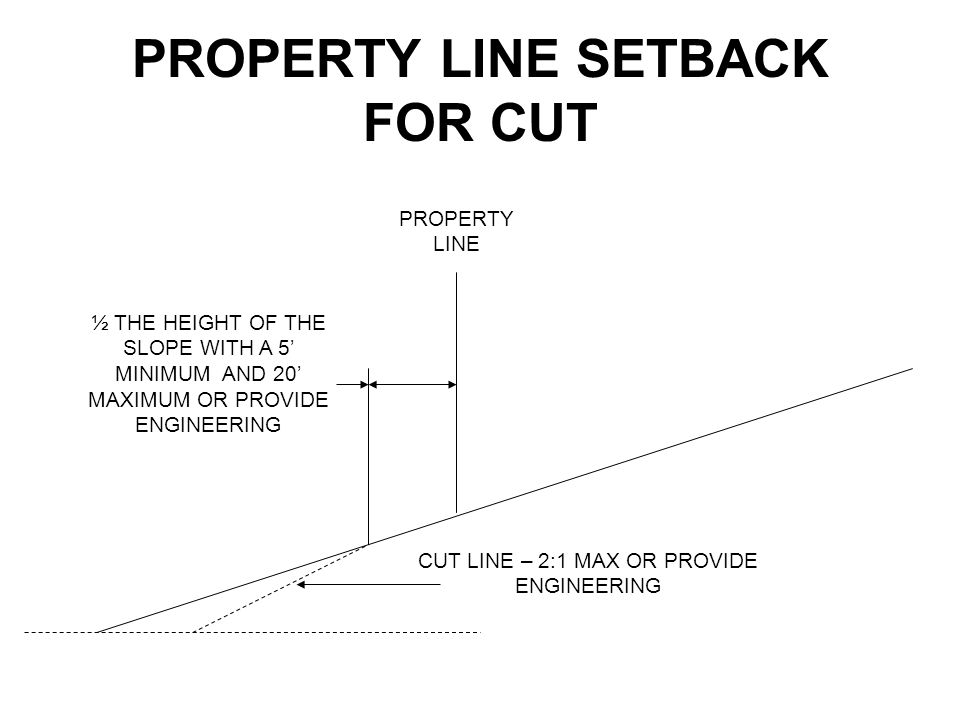 PROPERTY LINE SETBACK FOR CUT