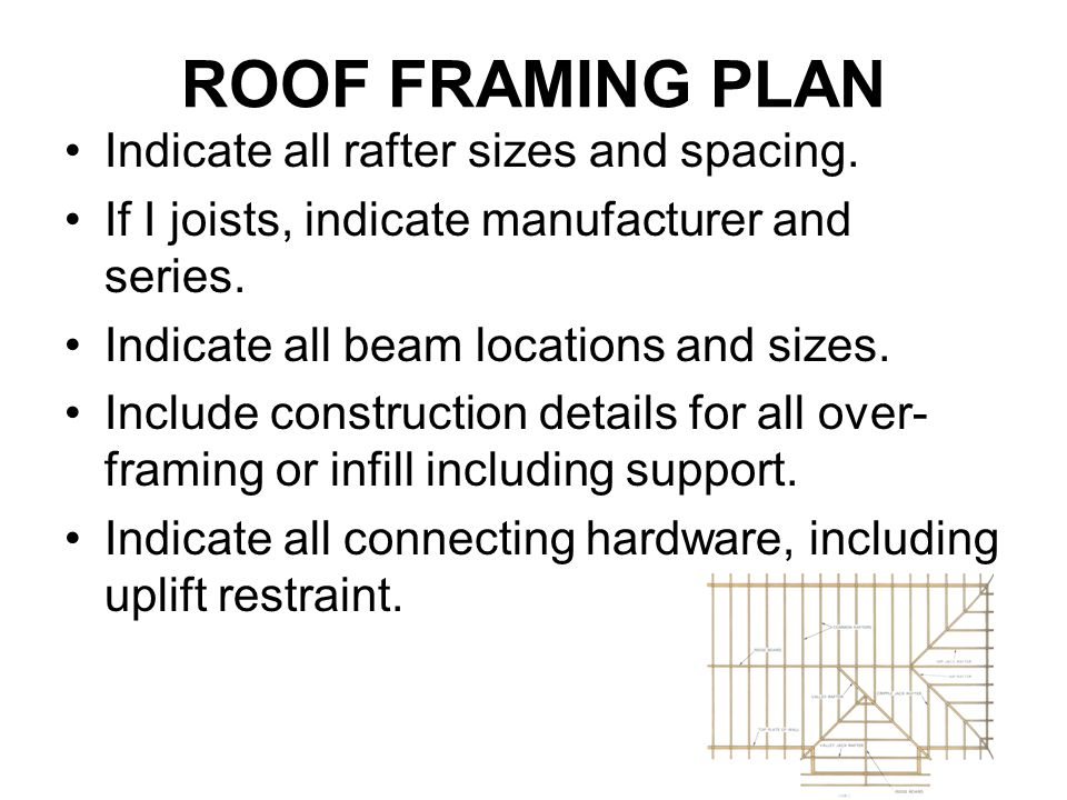 ROOF FRAMING PLAN Indicate all rafter sizes and spacing.