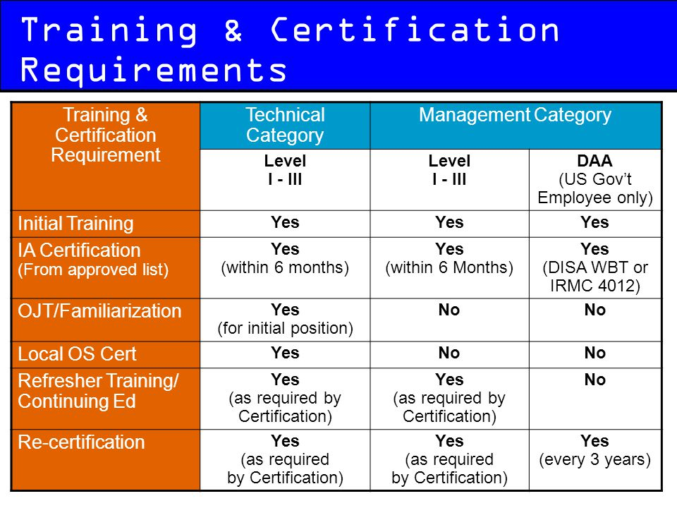Training & Certification Requirements