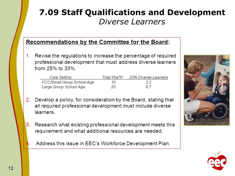 7.09 Staff Qualifications and Development Diverse Learners