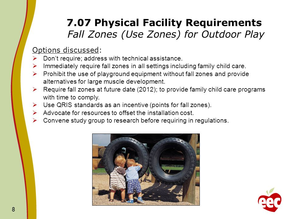 7.07 Physical Facility Requirements Fall Zones (Use Zones) for Outdoor Play