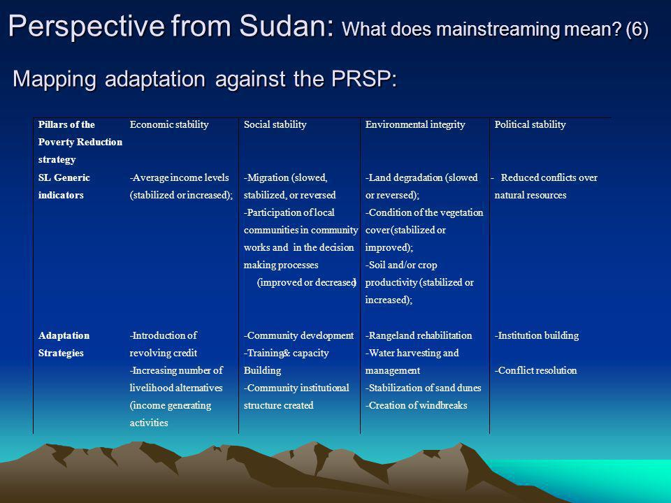 Mapping adaptation against the PRSP: