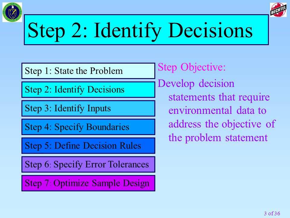 Step 2: Identify Decisions