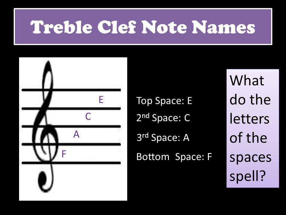 Treble Clef Note Names What do the letters of the spaces spell E