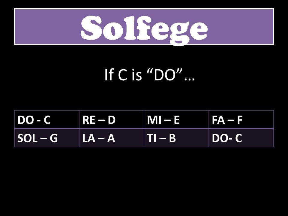 Solfege If C is DO … DO - C RE – D MI – E FA – F SOL – G LA – A