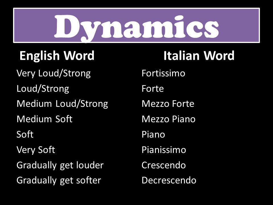Dynamics Italian Word English Word