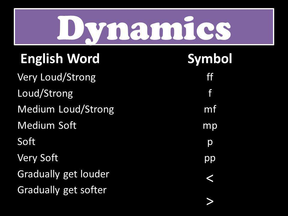 Dynamics < > Symbol English Word