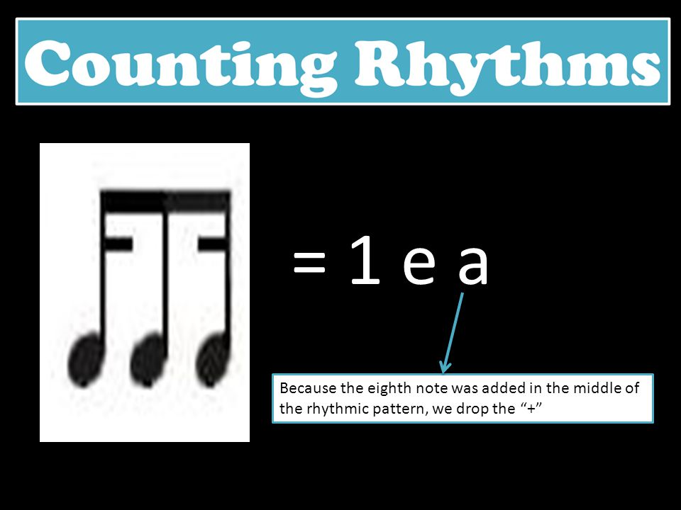 = 1 e a Because the eighth note was added in the middle of the rhythmic pattern, we drop the +