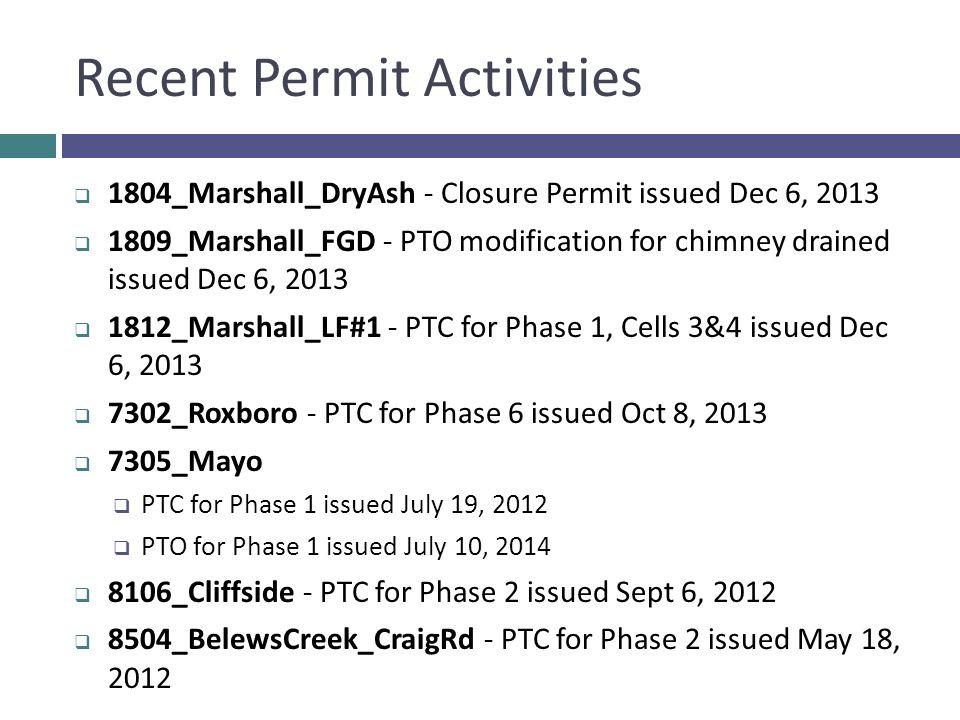 Recent Permit Activities