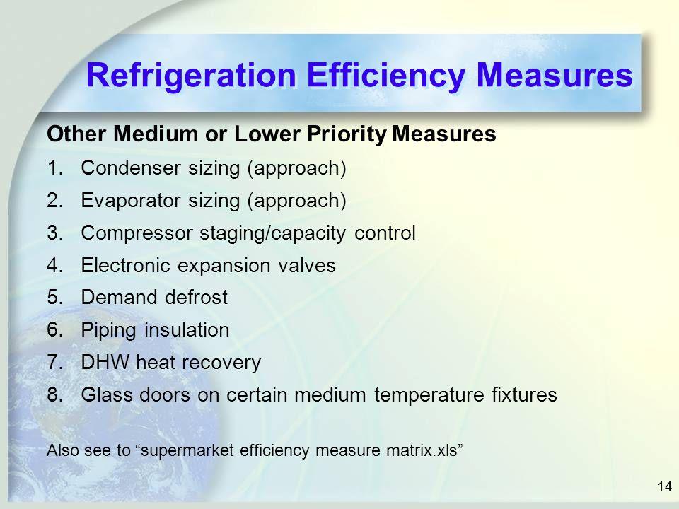Refrigeration Efficiency Measures