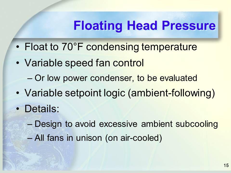 Floating Head Pressure