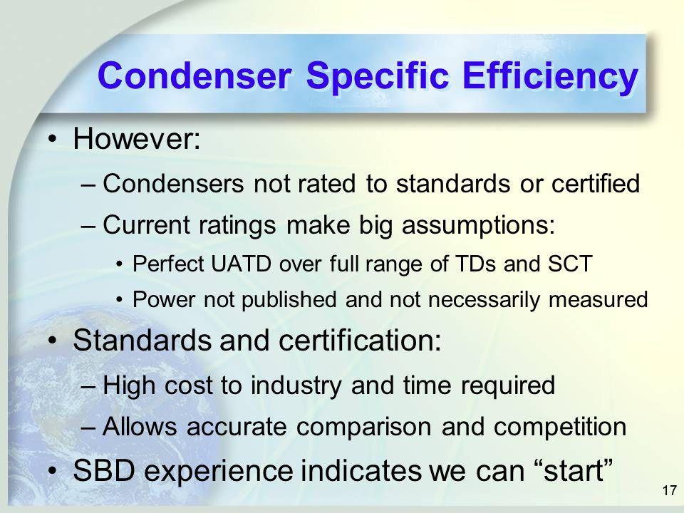 Condenser Specific Efficiency