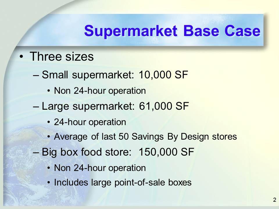 Supermarket Base Case Three sizes Small supermarket: 10,000 SF