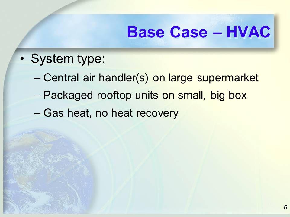 Base Case – HVAC System type: