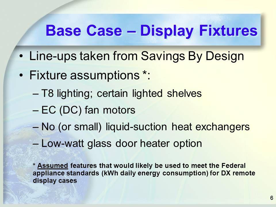 Base Case – Display Fixtures