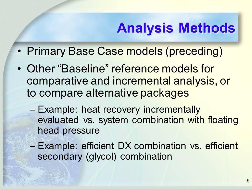 Analysis Methods Primary Base Case models (preceding)