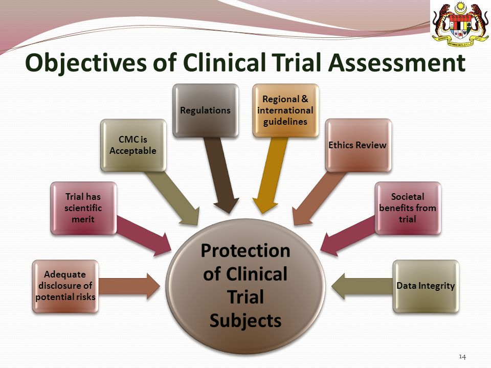 Objectives of Clinical Trial Assessment