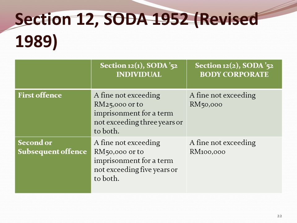 Section 12, SODA 1952 (Revised 1989)