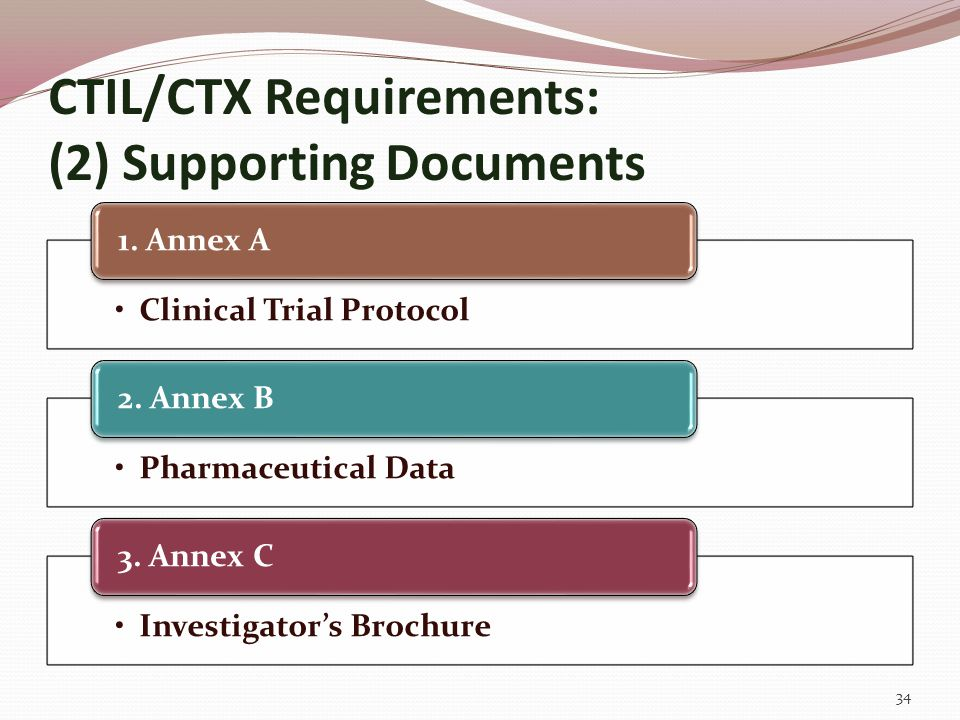 CTIL/CTX Requirements: (2) Supporting Documents