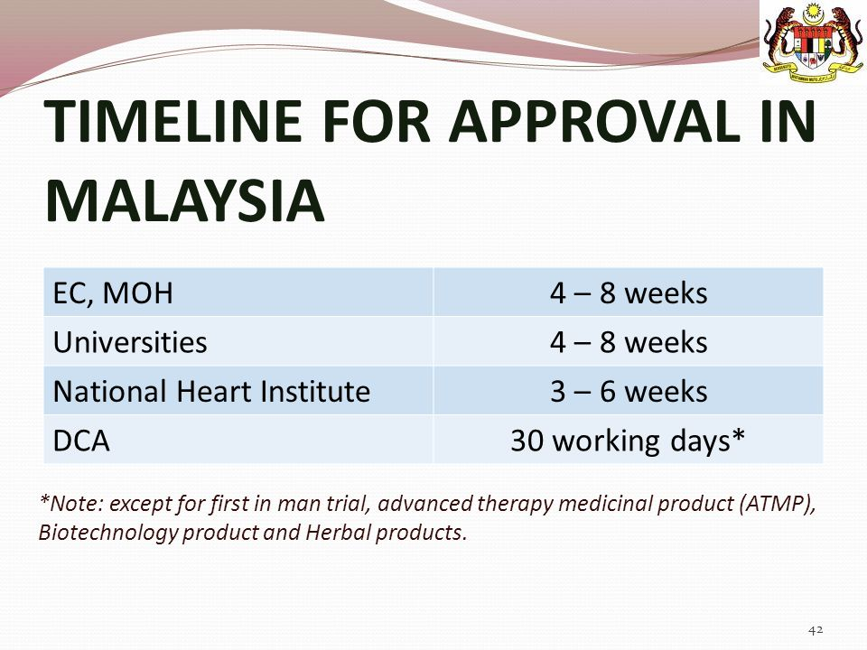 TIMELINE FOR APPROVAL IN MALAYSIA
