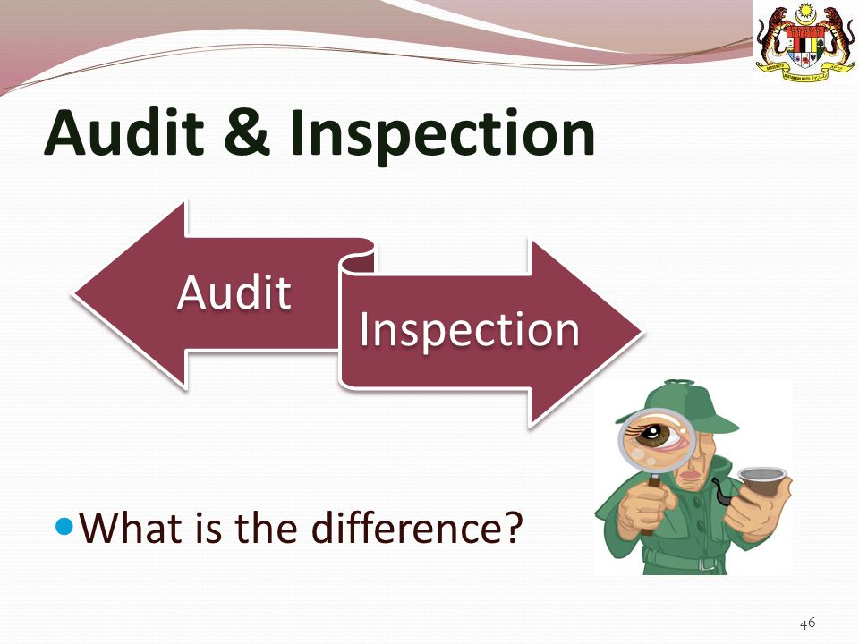 Audit & Inspection Audit Inspection What is the difference