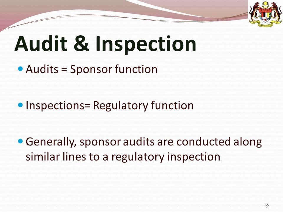 Audit & Inspection Audits = Sponsor function