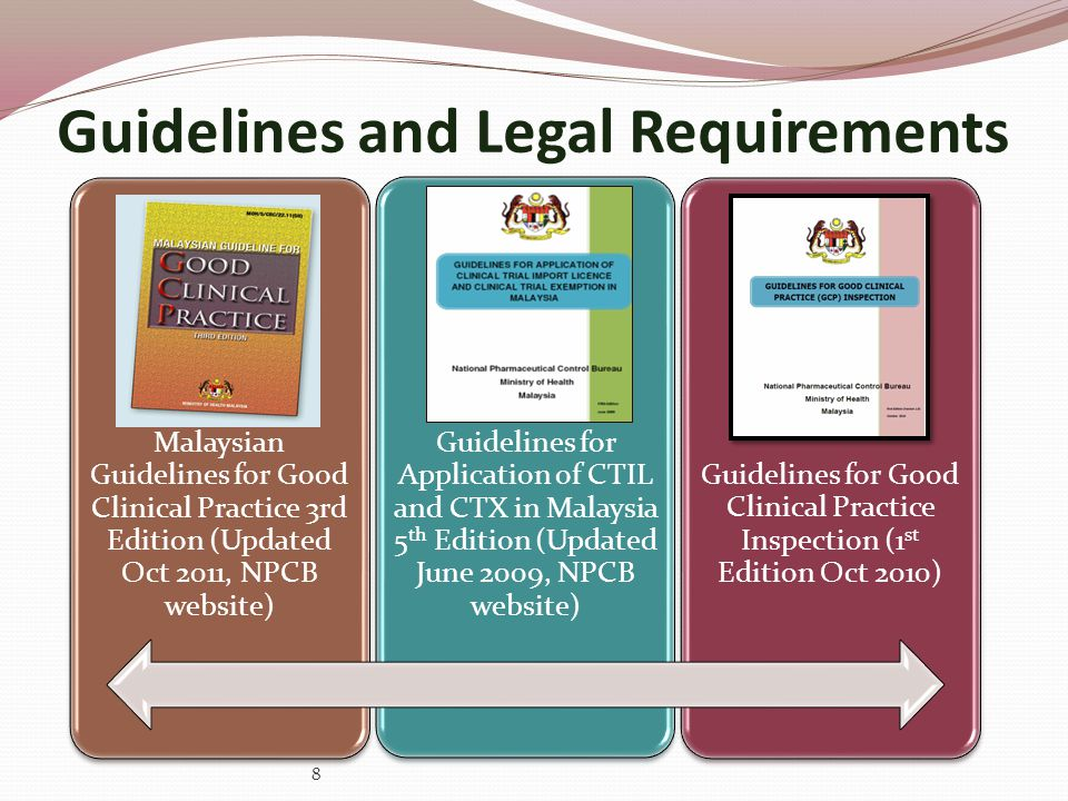 Guidelines and Legal Requirements