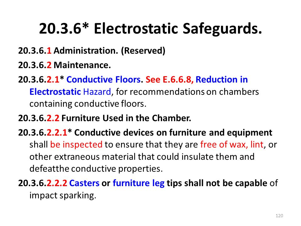 20.3.6* Electrostatic Safeguards.