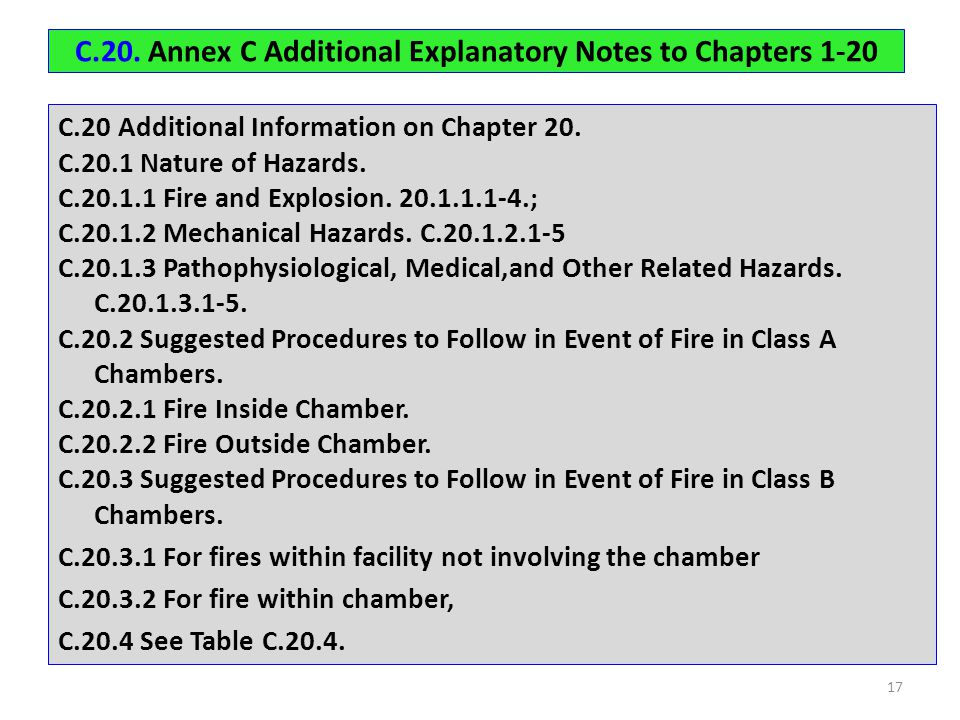 C.20. Annex C Additional Explanatory Notes to Chapters 1-20