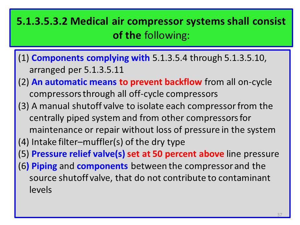 Medical air compressor systems shall consist of the following: