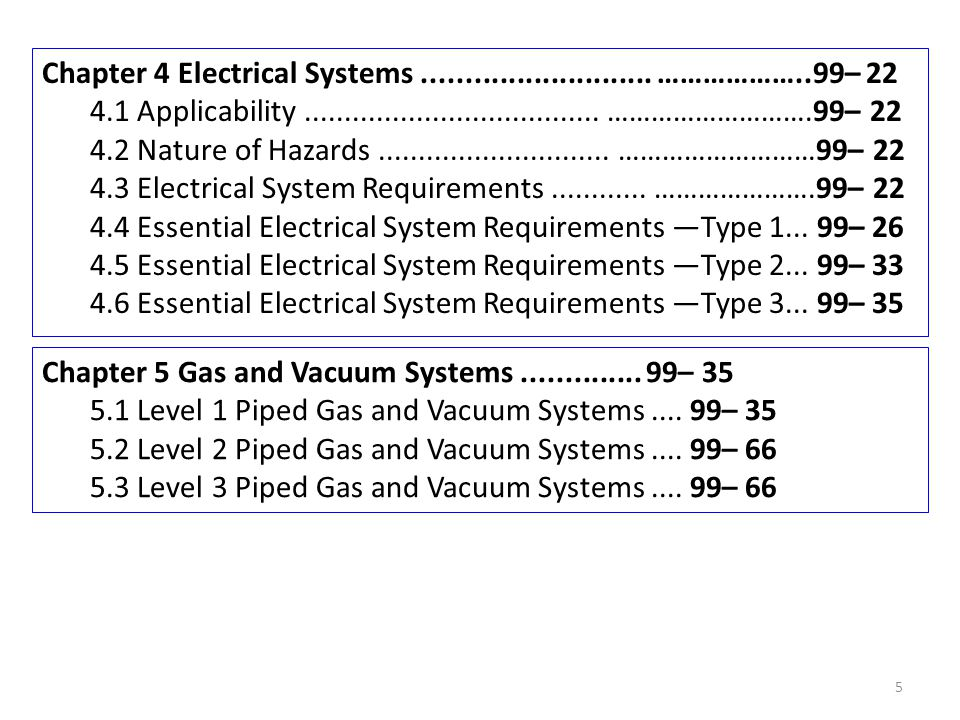 Chapter 4 Electrical Systems ………………..99– 22