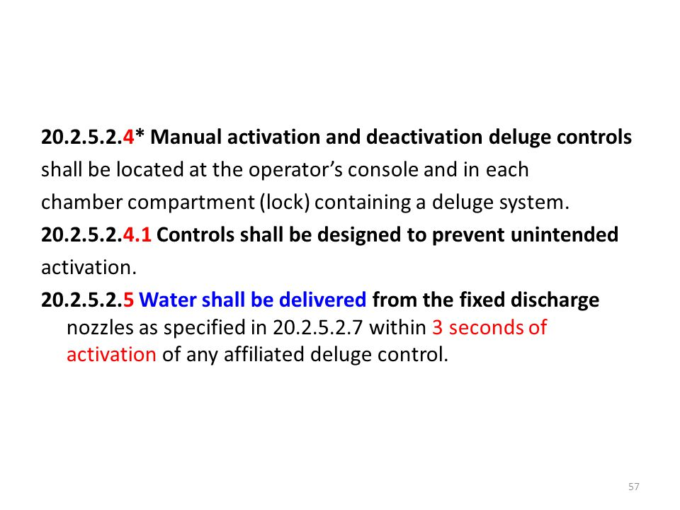20.2.5.2.4* Manual activation and deactivation deluge controls