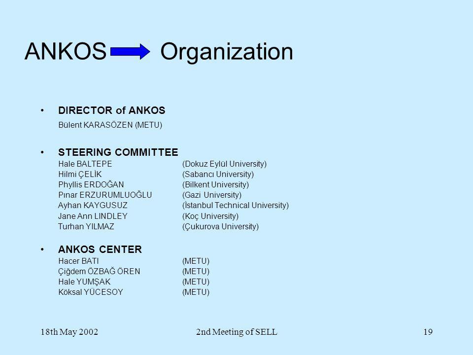 ANKOS Organization DIRECTOR of ANKOS Bülent KARASÖZEN (METU)