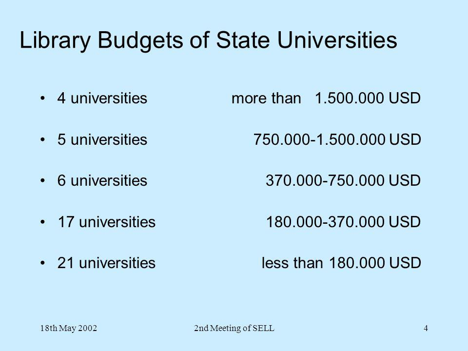 Library Budgets of State Universities