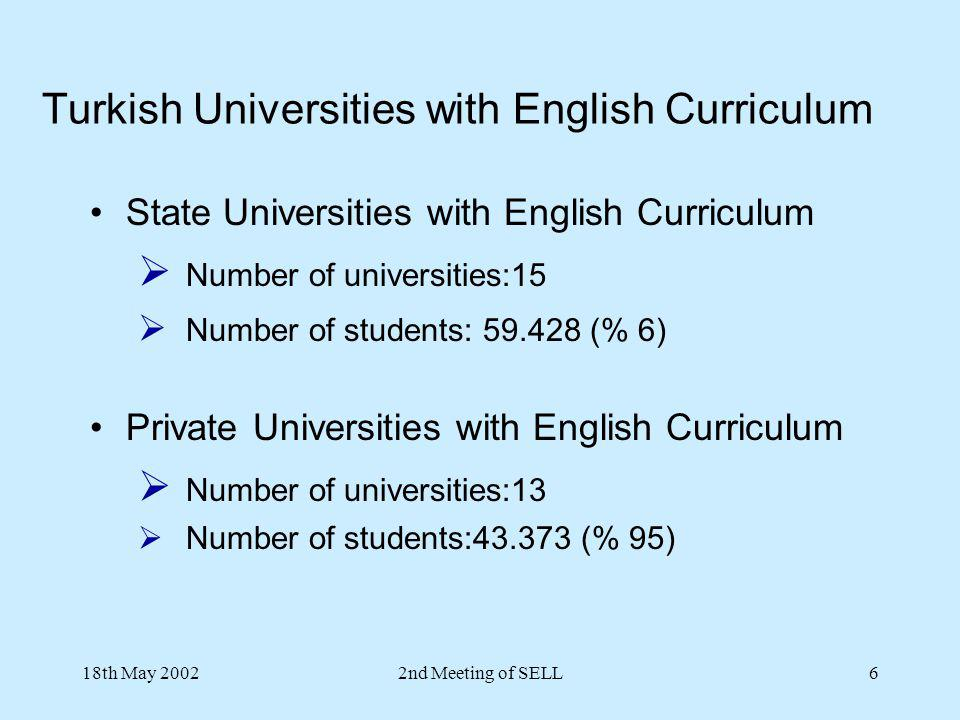 Turkish Universities with English Curriculum