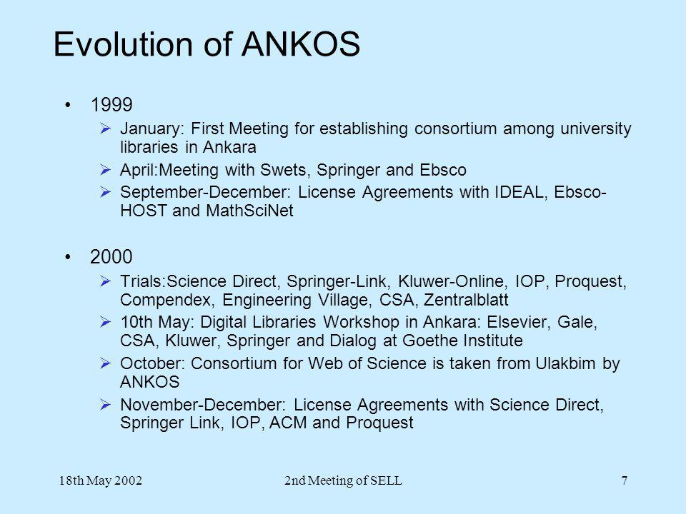 Evolution of ANKOS 1999. January: First Meeting for establishing consortium among university libraries in Ankara.